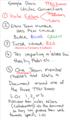 Notes 3-3-10& 31-3-10 googledox conventions_1